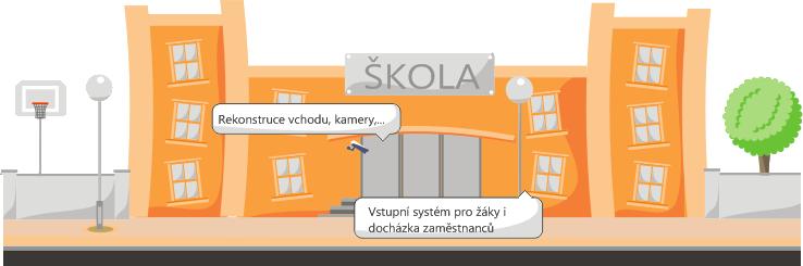 domecky-skola